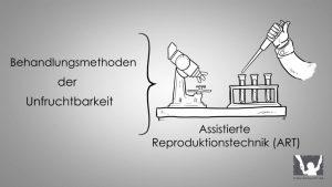 Künstliche Befruchtung: IVF / ICSI / IMSI / Blastozystentransfer